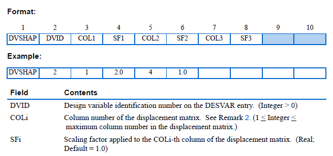Shape Optimization 2 - Direct Input of Shapes - DVSHAP entry Defines a shape basis vector by relating a design variable identification number (DVID) to columns of a displacement matrix Remarks: 1.