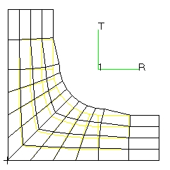 Shape Optimization 3 Geometry Boundary Shape: Example Design model