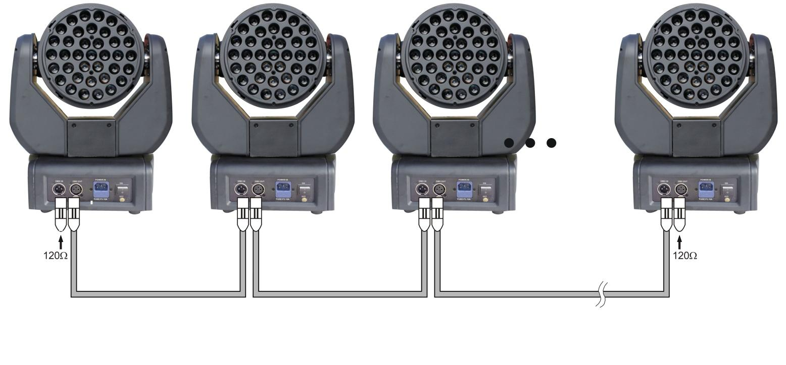 When the Expression 5000 is not connected by a DMX-cable, it functions as a stand-alone device. Please see page 17 for more information about the built-in programs.