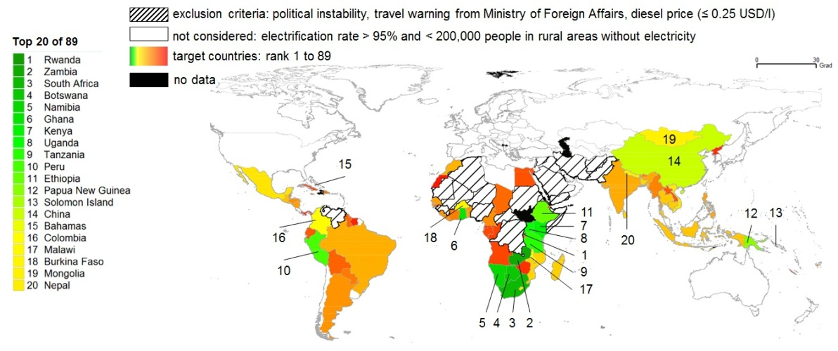 of Foreign Affairs in April 2012 (German Federal Foreign Office, 2012). Renewable mini-grids have to compete with low diesel prices. Thus countries with a pump price for diesel of less than 0.