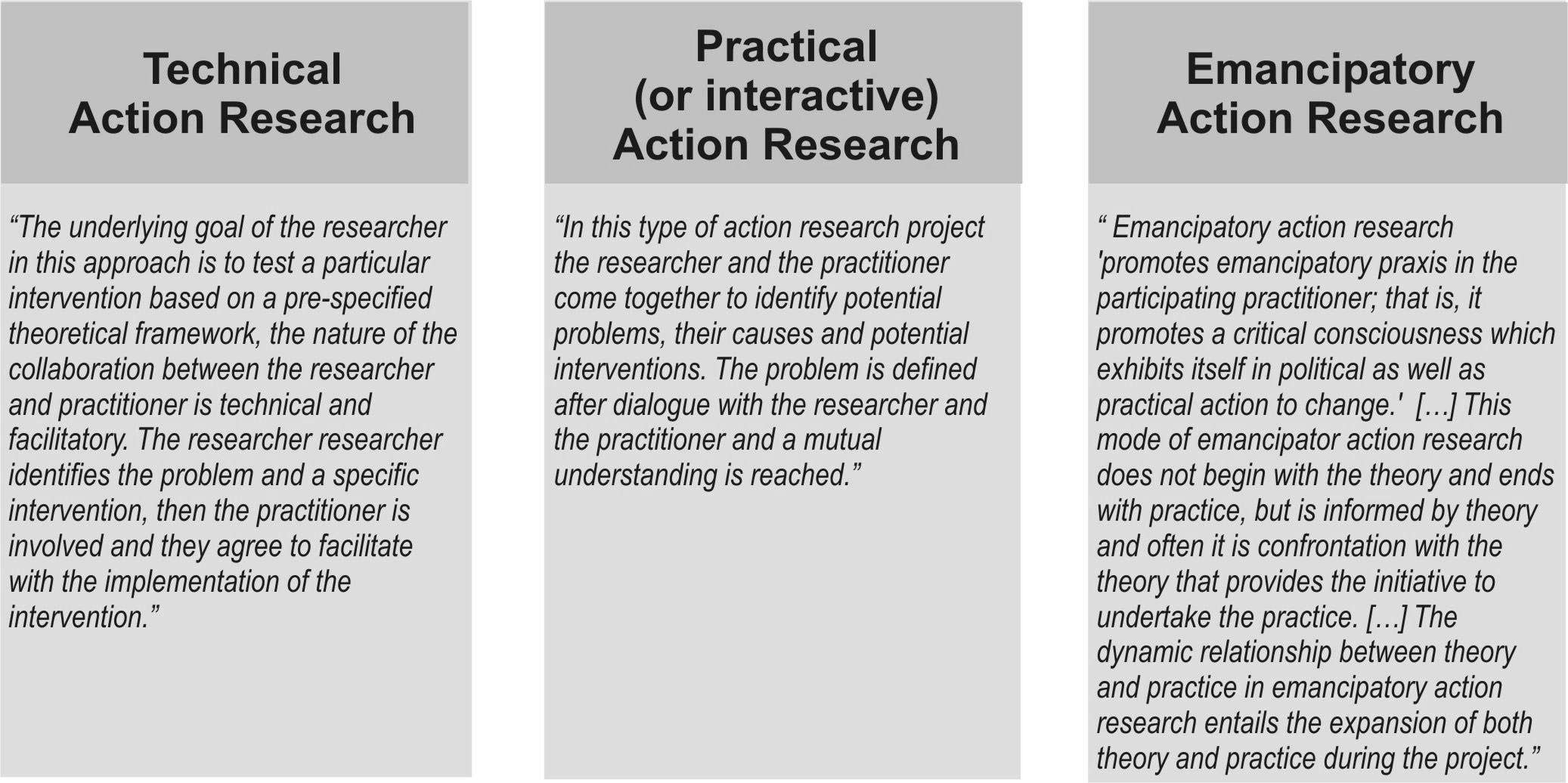 Collaborative Innovation of the Science Classroom through Participatory Action Research Theory and Practice in a Project 91 modes of action research: technical, practical and emancipatory action