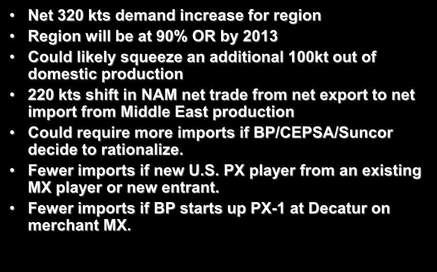 PX Supply Net 320 kts demand increase for region Region will be at 90% OR by 2013 Could likely squeeze an additional 100kt out of domestic production 220 kts shift in NAM net trade from net export to