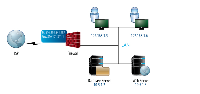 The Barracuda Link Balancer LAN IP address can be any internal or public address that is reachable through your existing firewall from the LAN.