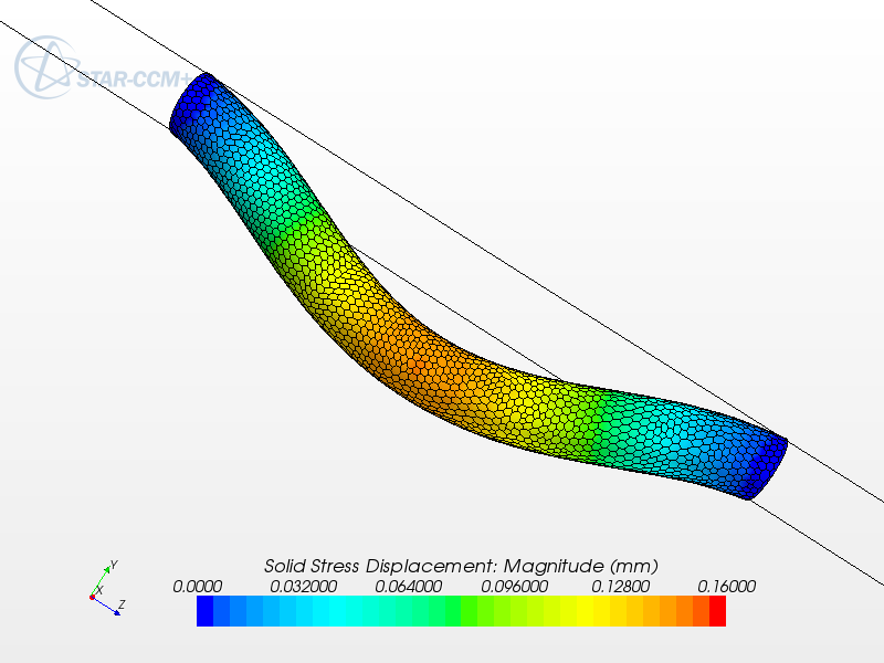 Morpher boundary conditions: Solid Stress in FSI Pipe deformation/oscillation Morphing: fluid mesh deforms under external load Solid