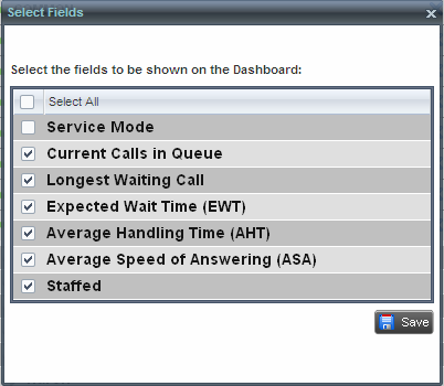 Figure 95 Select Queues Dialog Box Check the call centers you want to monitor and click Save.