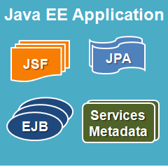 PaaSing a Java EE Application GlassFish 4.0 Demo at JavaOne: http://glassfish.