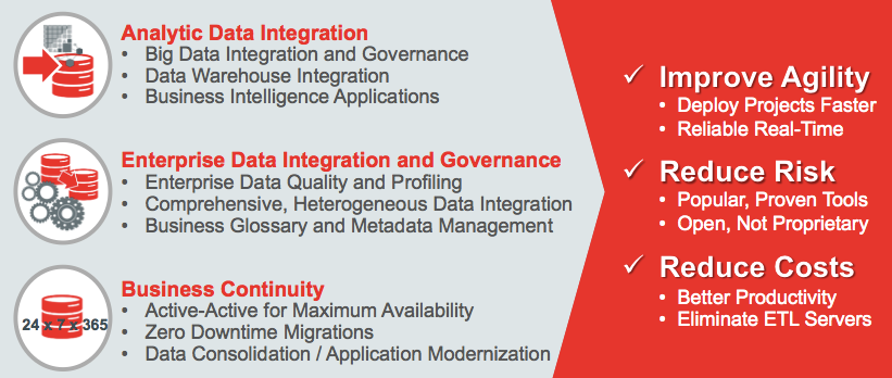 A L L I N T H E F A M I L Y» Oracle Data Integrator - high-performance bulk data movement and transformation across heterogeneous sources and targets» Oracle GoldenGate - realtime data integration,