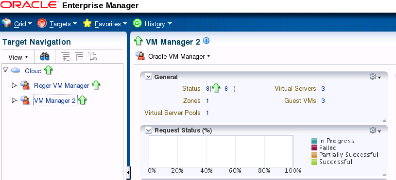Figure 12: Discover VM server If the OVM manager is currently managing a set of virtual infrastructure, you can use this Synchronize function to bring all the information of virtual infrastructure