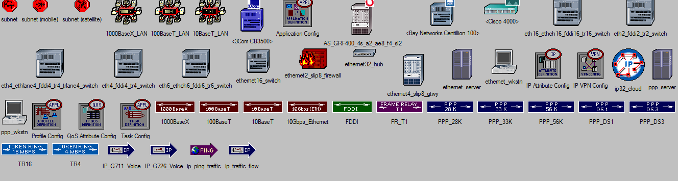 Figure 3: OPNET IT guru object palette All the required objects from the object palette are dragged across the workspace to create the required network.