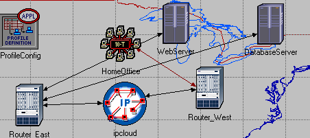 Figure 15: Web server configuration Once the servers are configured they are connected to the Router east and using