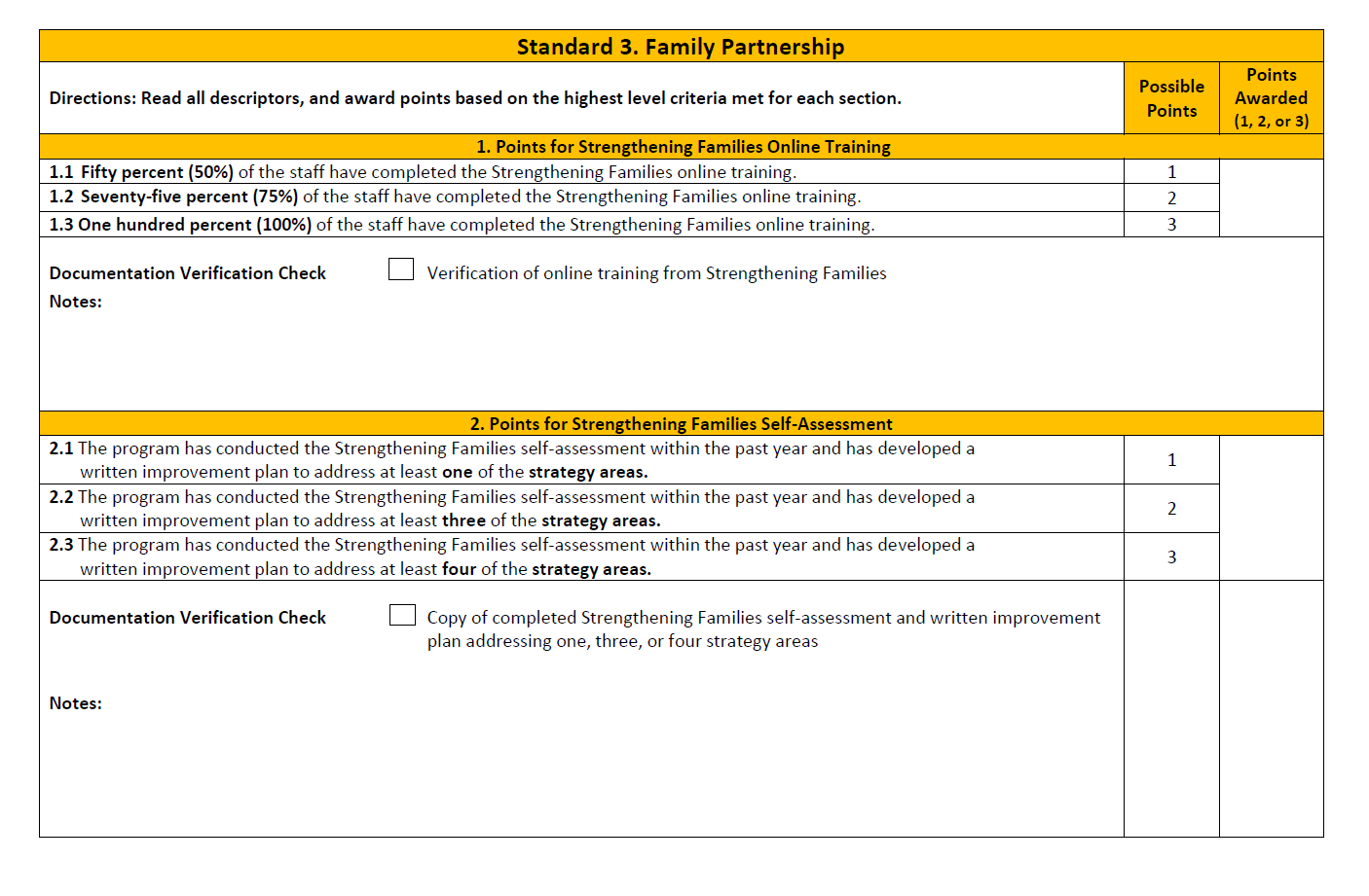 Rating Rubric for portfolios