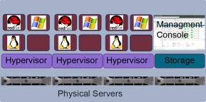 Transformation of BRAC IT Infrastructure Transformation of BRAC Server