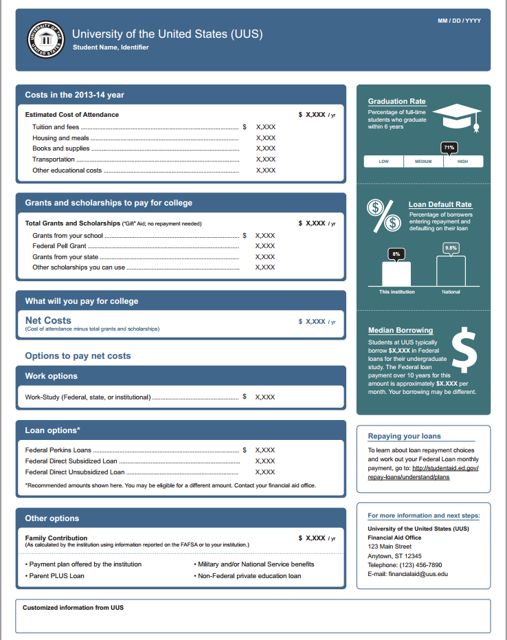 Financial Aid Shopping Sheet Available online