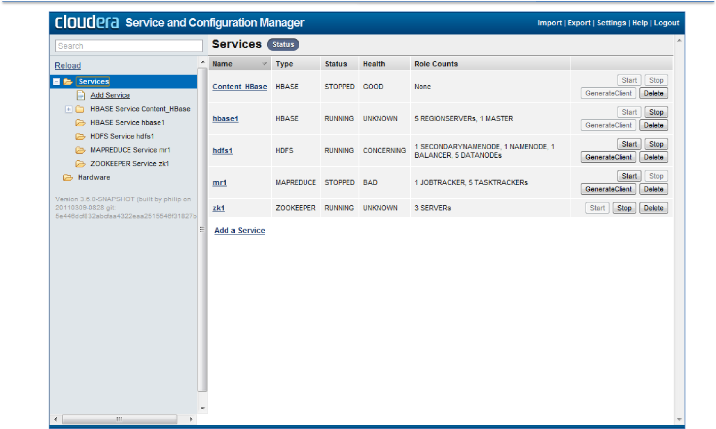Cloudera Management Console Central Point of