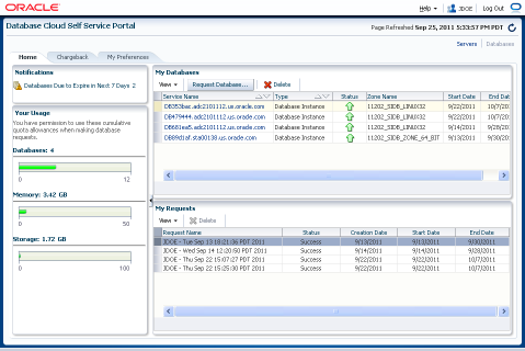 Sandboxing with Oracle Enterprise Manager Simple to set up Efficient server