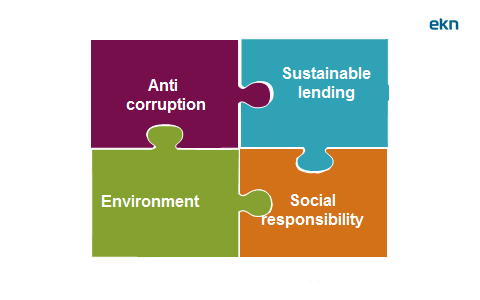 Anti corruption Sustainable