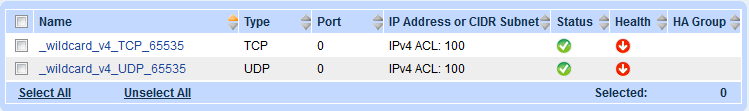 "Diagram 12: Virtual server TCP port configuration 5. Click OK. 6. Click Add to add the UDP wildcard port. Select ""UDP"" as the Type and select Service Group ""sgudp""."