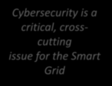 Cybersecurity Committee The SGIP Cybersecurity Committee is
