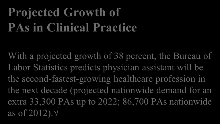 VITAL STATISTICS Projected Growth of PAs in Clinical Practice With a projected growth of 38 percent, the Bureau of Labor Statistics predicts physician assistant will be the second-fastest-growing