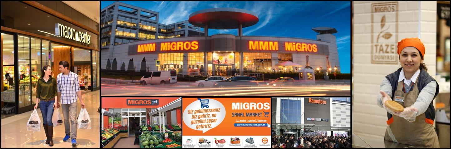 12 Migros 3 countries 1.296 stores Most admired retailer company for 11 Years in a row 1.