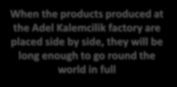 17 Retail Adel Kalemcilik More than 3,500 product varieties 1995 Adel -