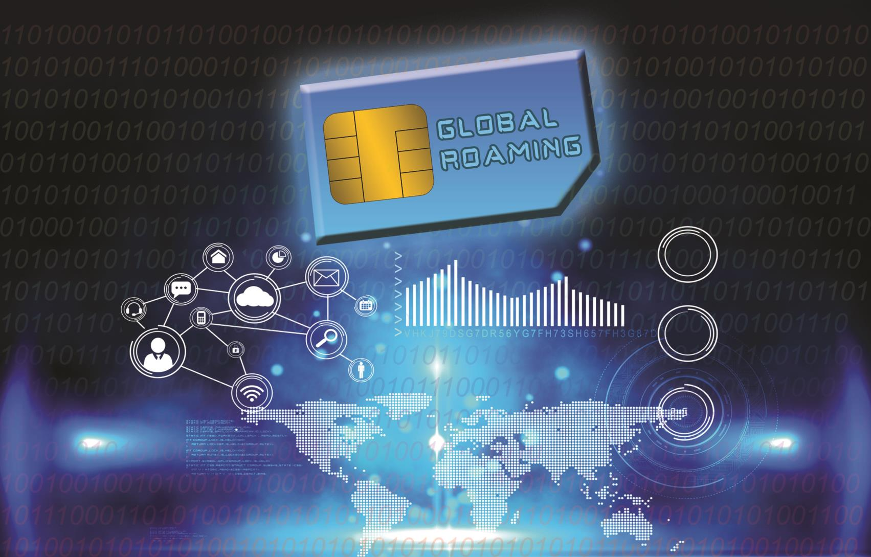 MVNO Solution for Highly Profitable Global Roaming Services A