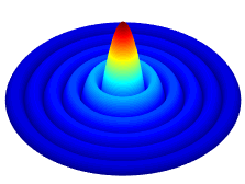 Fig. 13. Irradiance (db) distribution on the focal plane. Fig. 14. Percentage of energy enclosed within a circle of prescribed radius.