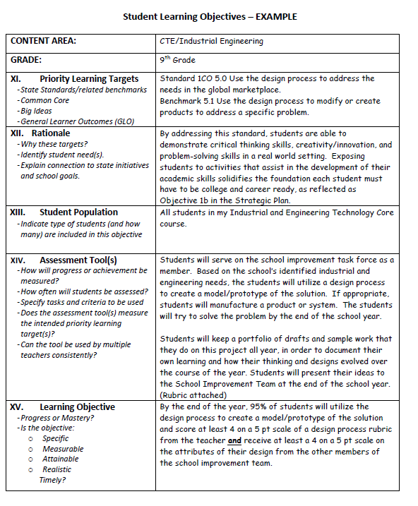 Hawaii Department of Education Student Learning Objectives