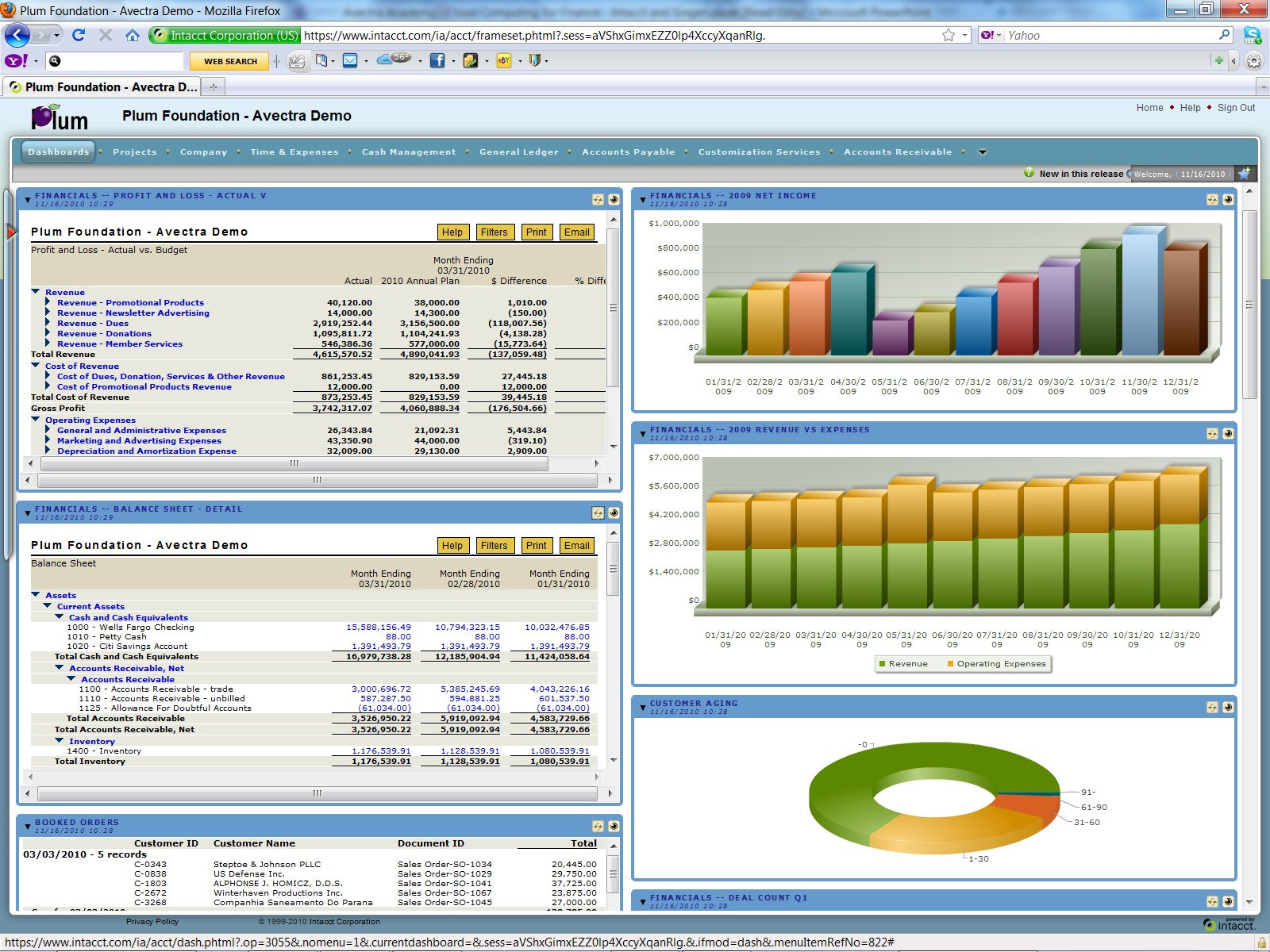 5/3/2011 Example Member Management integrated with Financials