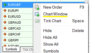 Step 4: Attach FAPTURBO2 to the chart First of all, you should set the correct global settings in your Metatrader4 platform.