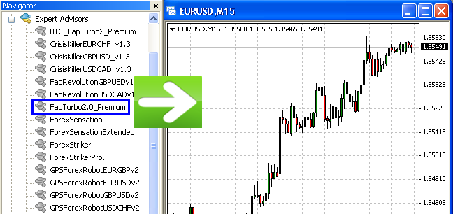 Once you have opened a chart for the currency pair you want to trade, you may need to select the correct time period based on the strategy you wish to run.