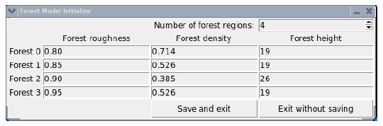 Forest Model Multiple forest regions in O.F.Wind: Different forest regions are marked with different roughness values Mathematical model: Force terms cancelled outside forest regions.