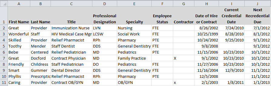 Credentialing List Must be in an Excel spreadsheet Include name, professional designation, title/position, specialty, employment status (full time, part time,