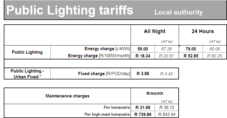 26. PUBLIC LIGHTING NON-LOCAL AUTHORITY TARIFF Electricity tariff for public lighting or similar supplies in Urban p areas where Eskom provides a supply for, and maintains, any street light or