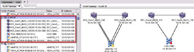 Figure 9 shows two VCS fabrics connected using Multichassis Trunking (MCT) to a core Brocade MLX network. The L2 topology link tooltip provides the MCT uplink details. Figure 9.