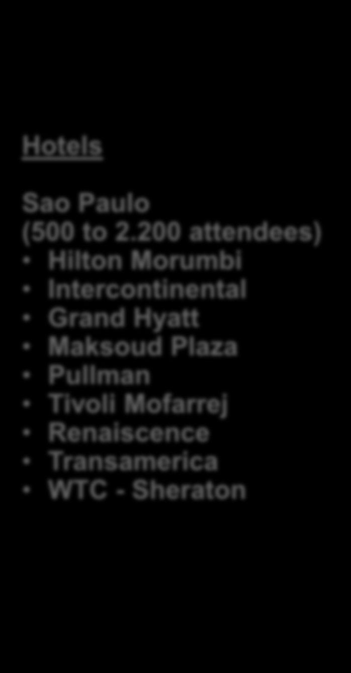 Organizing an event as a westernized planner?! Hotels Sao Paulo (500 to 2.