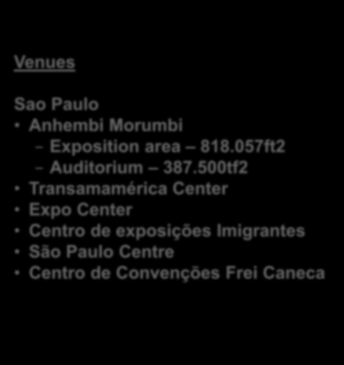 Organizing an event as a westernized planner?! Venues Sao Paulo Anhembi Morumbi Exposition area 818.057ft2 Auditorium 387.