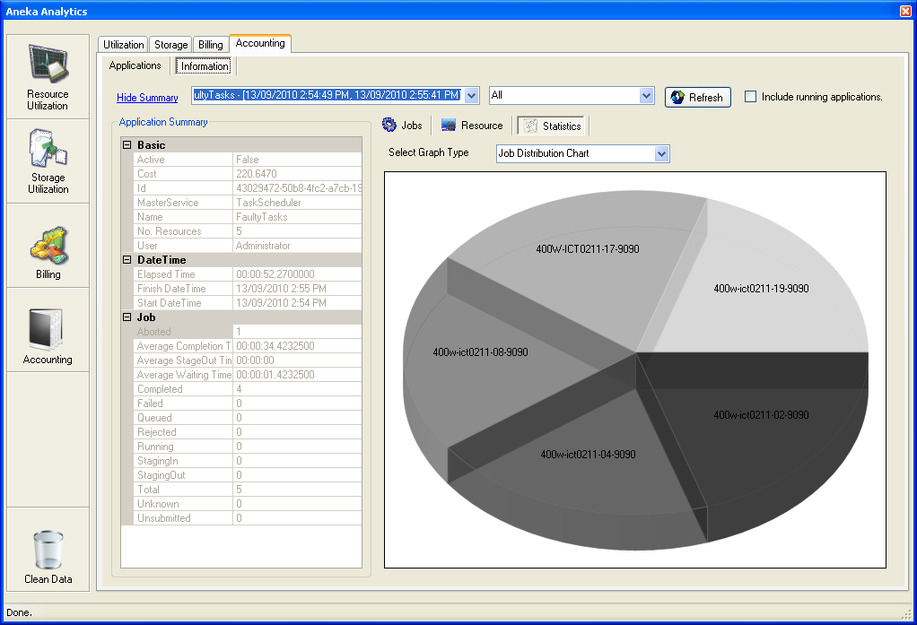 The Information tab shows historical and statistical information on application execution, including the jobs submitted and the resources utilized.