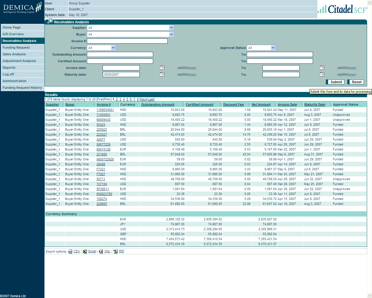 33 receivables analysis All accounts receivable with various menu options for display selection Summary information on every invoice that meets the display selection criteria