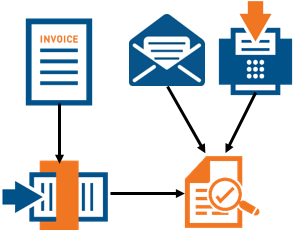 Voucher Creation Invoice Routing PO invoices can be sent / routed to AP for payment if all criteria are met Non-PO invoices or PO s that don t match must be GL coded and routed to various individuals