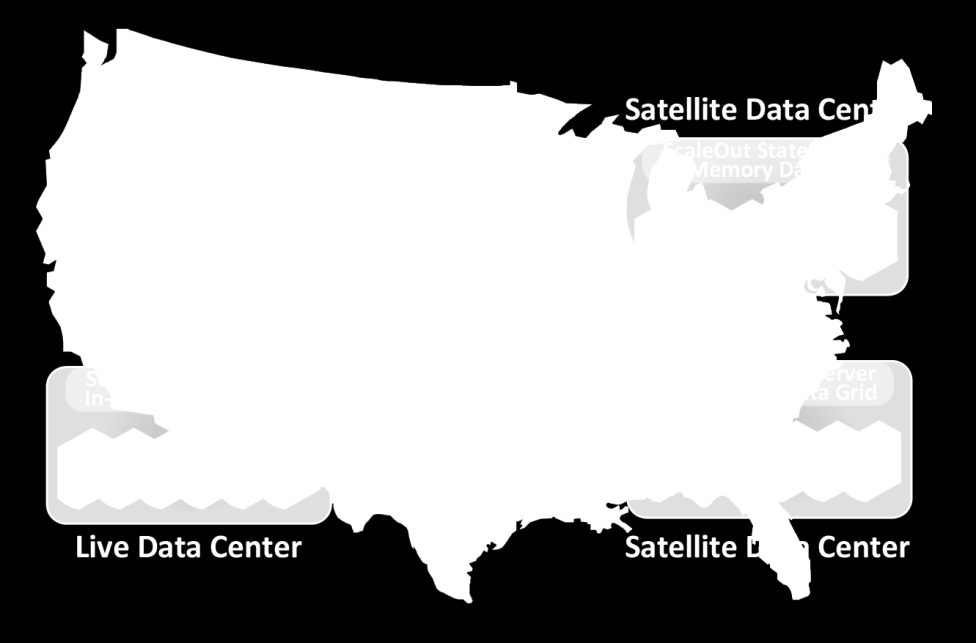 which hold data accessed by satellite data centers can use data replication for disaster recovery purposes.