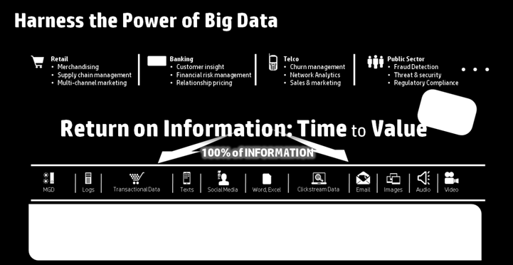 HP s Information Optimization Solution: Harness the Power of Big Data HP can help you gain command over the incredible volume, velocity and variety of your information to drive actionable insight and