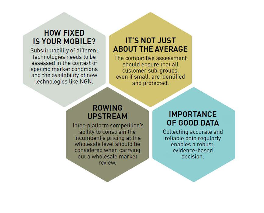 6 Frontier Economics October 2014 Figure 3. A summary of key lessons from the Bahraini market review Source: Frontier Economics HOW FIXED IS YOUR MOBILE?