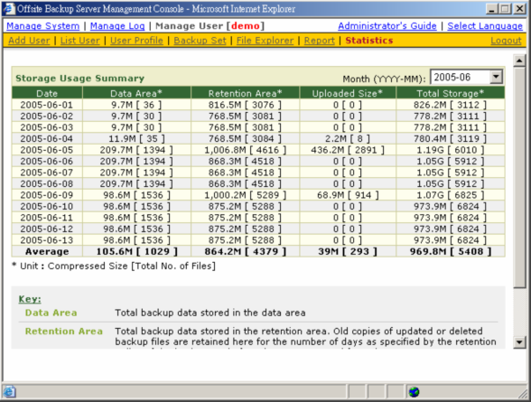 10.8 Reviewing User Storage Statistic You can click the [Statistics] link available at the extended [Manage User] menu to invoke the [Statistics] panel.