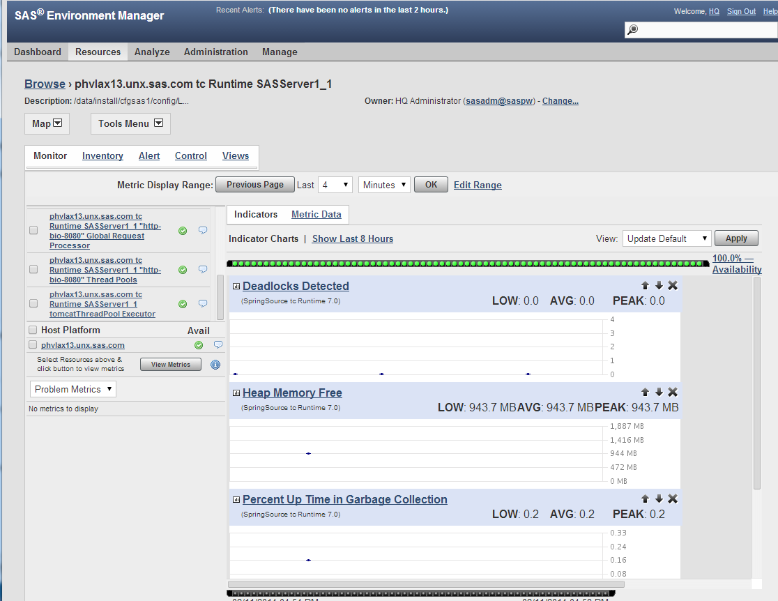 Figure 1 SAS Environment Manager Monitoring Data: SAS Web Application Server Resources, Including Heap The tomcatthreadpool Executor thread pool is considered a service