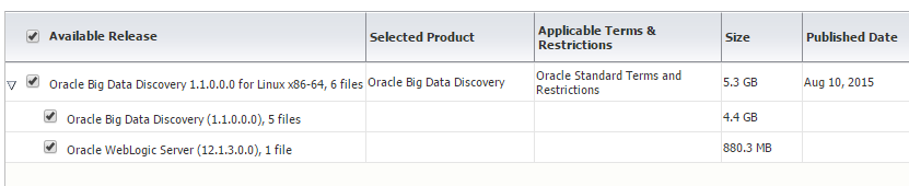 Installation http://docs.oracle.com/cd/e64107_01/bigdata.doc/install_deploy_bdd/toc.htm#about%20this%20guide Pre-requisites - Cloudera Distribution for Hadoop 5.3.x-5.4.x - Hortonworks Data Platform 2.