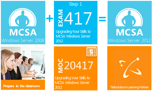 MCSA Base para 6 MCSEs MCSA: Windows