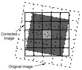 Geometric registration and correction via resampling Geometric