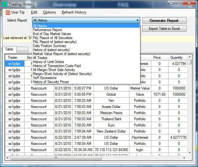 Select the report and click `Generate Report. P&L stands for profit and loss. You can see the transactions costs paid.