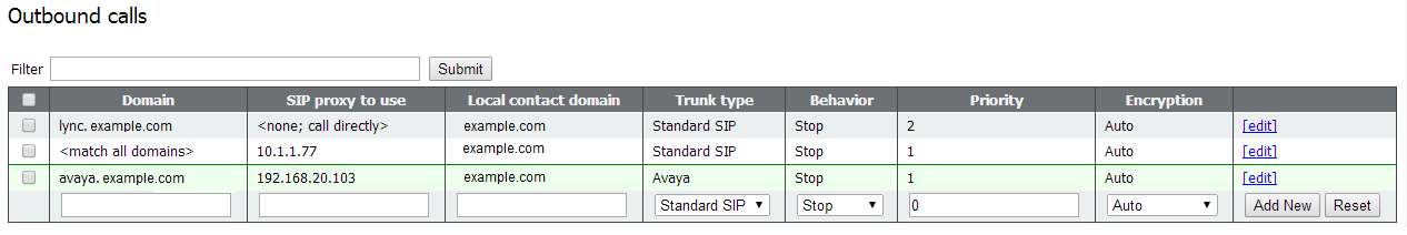 Configuring a SIP Trunk to an Avaya CM 6. Click Add New. 3.3 Avaya CM Configuration 1. Add a node name for the Acano signaling interface. 2.